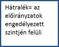 20150708-P8_TA(2015)0263_HU-p0000009.png