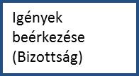 20150708-P8_TA(2015)0263_HU-p0000021.png