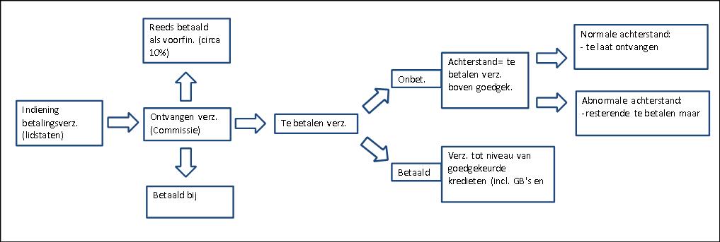 20150708-P8_TA(2015)0263_NL-p0000007.png