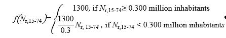20190416-P8_TA-PROV(2019)0387_FI-p0000004.png
